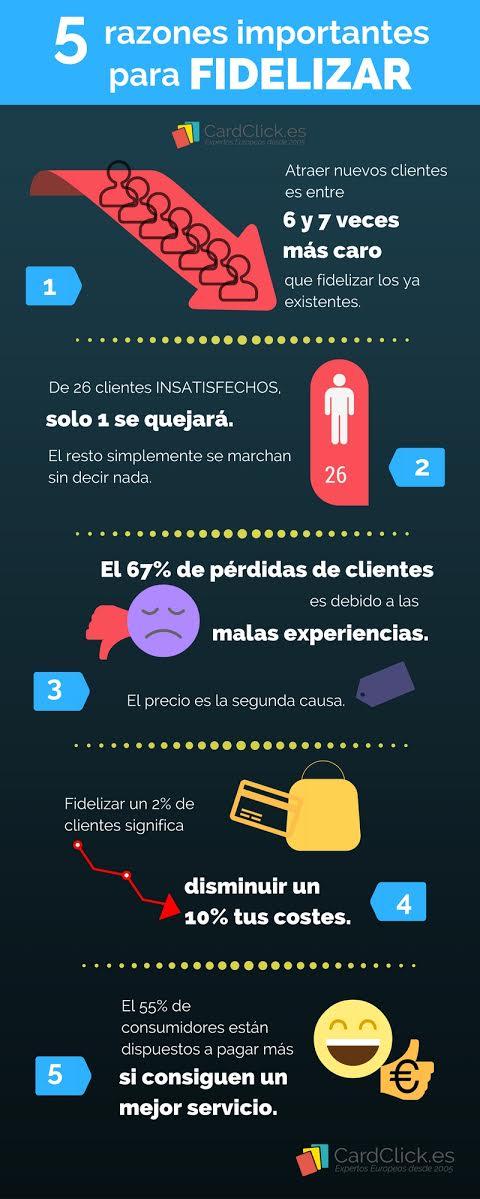 infografia-cardclick